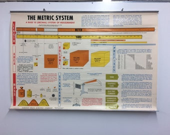 The Metric System Diagram / Wall Chart - still in original mailing tube from 1973!