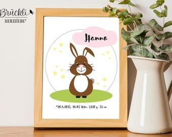 A4 impression / murale / affiche / cadeau / cadeau de naissance / cadeau à la naissance / pépinière print / poster chambre d'enfant