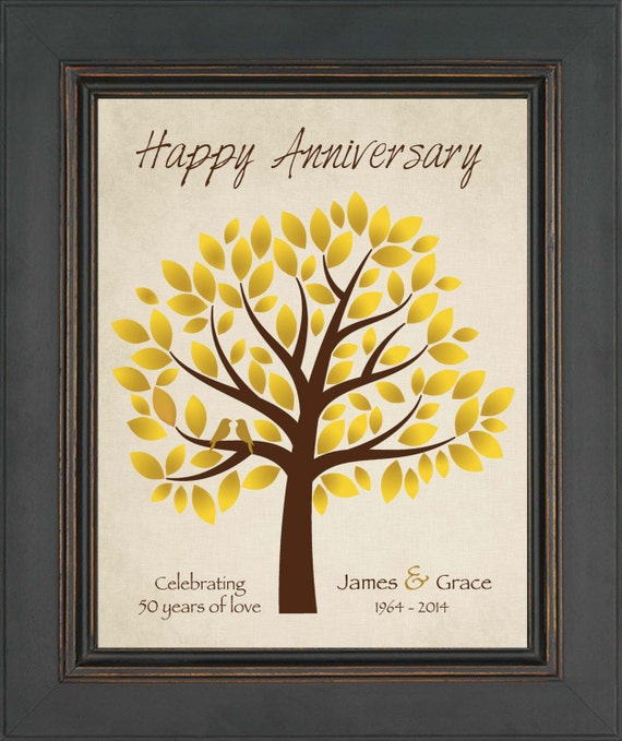 Golden Wedding Anniversary Gift Ideas For Parents: Items Similar To 50th ANNIVERSARY Gift Print