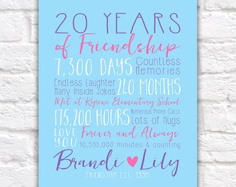 Best Friend Anniversary, Years of Friendship, Friendsversary Special Gift for Friend on Birthday, Long Term Friend, Fun Gifts | WF364