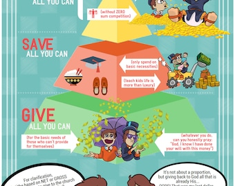 Use of Money Infograph Print