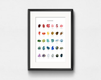 Gemstones Art Print | Watercolor Infographic of Stones and Minerals | Wall Decor | 11x14 | 13x19