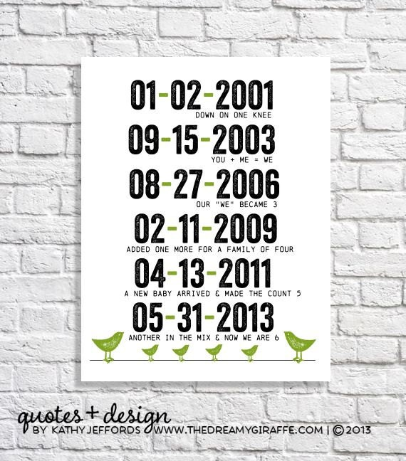 Special Dates Print Personalized Family Wall Art Quote