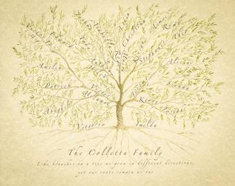 Custom Family Tree, Family Tree Print, Personalized Anniversary, Personalised Gift Mum, Ancestry Print, Genealogy Chart, Grandparent Gift