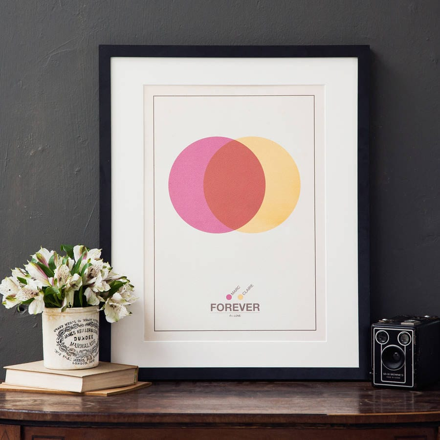 Venn diagram couple print personalised relationship print zoom pooptronica Gallery