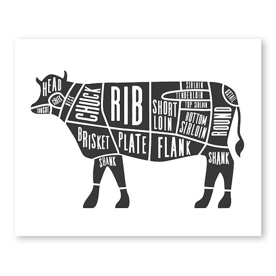 Butcher Diagram Butcher Shop Sign Butcher Chart Beef Chart
