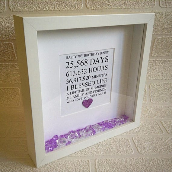 50th birthday gift personalised gift frame 21st 30th 40th