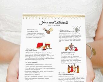 Hindu Wedding Program. Program. Reception. Wedding Program.