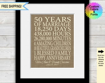 50th Wedding Anniversary Gifts, 50 Year Anniversary Print, Personalized Parent's Anniversary Gift, 50th Anniversary Gifts for Parents