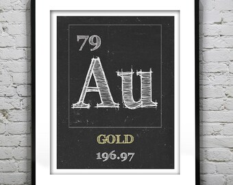 Periodic Table Gold Poster Art Print Periodic Table of Elements