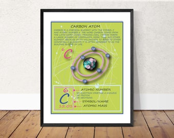 Science wall art , Educational poster, Periodic table, Carbon atom, Molecules, elements, girls science bedroom poster, boys chemistry print.