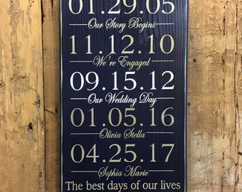 Metal last name sign wedding date sign anniversary date