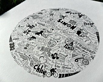 "Personalized Art Memory Illustrations 12"" circle"