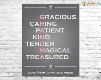 GIFT for GRANDMA, Grandma's Birthday, Poem for Grandma, Gift from Grandkids for Grandma, New Grandma Gift, Grandma Mother's Day Gift