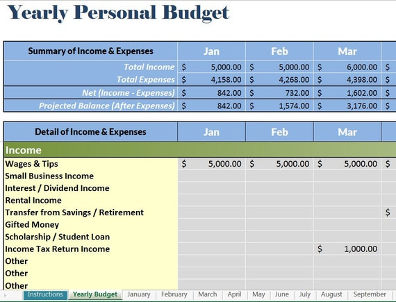 Großzügig Kostenlos Druckbare Budgetvorlagen Zeitgenössisch ...