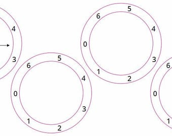 Stove cooker top hob dial number stickers with left facing zero - 1-6 anti clockwise