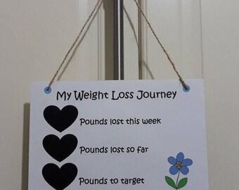 Handmade diet weight loss chalkboard blackboard tracker - slimming world weight watchers calorie counting - 'Best version - Tweed'