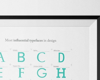 Famous typefaces - Typography - Alphabet - Digital art print - Letter - Graphic design