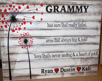 Personalized Grammy Grandmother Sign Gift for Grandmother Grammy has ears that really listen arms that always hug & hold grandmother gift