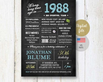 30th Birthday Invitation for men | Chalkboard invitation for him husband brother son boyfriend dad  | What happened facts 1988 DIGITAL file!