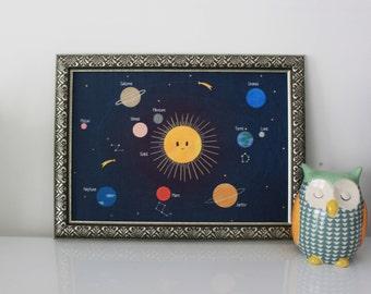 Print 'Solar System' (French)