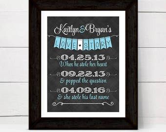 Personalized th anniversary gift for wife her women one