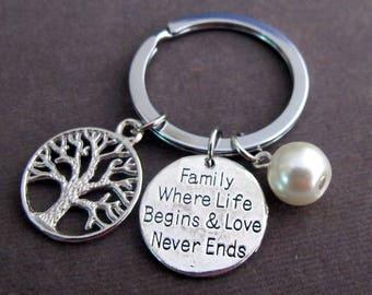 Personalized Family Keychain,Family Tree Key Ring,Gift for Mom, Grandma Gift,Christmas Family Keychain for Mom/Grandma, Free Shipping In USA
