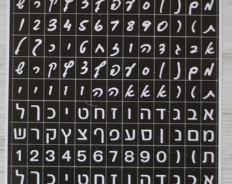 How to learn the hebrew alphabet in under hour