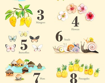 Numbers poster, Numbers wall art, Counting poster, 123 wall art, Tropical nursery, 123 print, numbers print