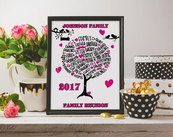 DIY Printable Art, Wall Print Quote| Typography Wall Art| Inspirational Quote| Family Reunion
