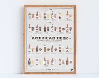 Beer print - American Beer, chart, poster 12x16 30x40 16x20 18x24 24x36