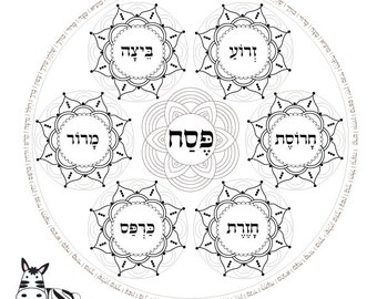 Passover PlateTemplatePrintable-Pesach Seder plates Coloring-Passover Art-Hebrew Haggadah Blessings-Jewish Art Projects-INSTANT DOWNLOAD