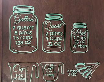 Measuring Conversion Mason Jars