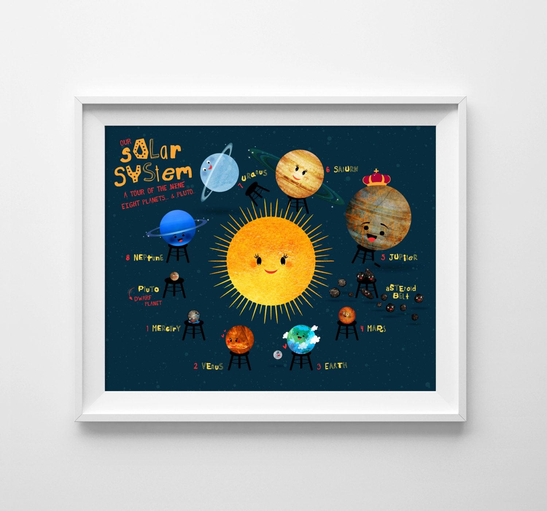 The solar system solar system print planet poster kids for Solar for kids