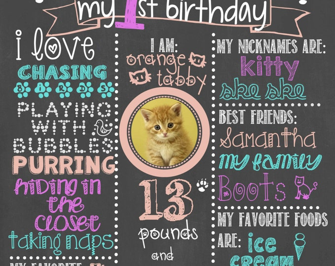 Animal Birthday Chalkboard / Pet Birthday Chalkboard / Dog Birthday Chalkboard / Cat Birthday Chalkboard /Printable Birthday Chalkboard Sign