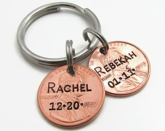 Fathers Day Gift, Personalized Keychain, Hand Stamped Keychain, Personalized Penny Keychain, Personalized Dad Keychain, Lucky Penny Grandpa