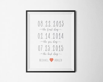Anniversary Gifts, Husband Gift, Wife Gift, Personalized Wedding Gift, Gift for Couple, Anniversary Gifts for Men, Love Poster, Red Heart.