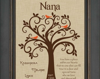 GRANDMA gift - NANA personalized print - Custom Gift for Grandmother - Birthday - Mother's Day - Christmas - Grandkids Names - Other colors