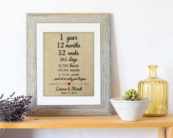 1st Anniversary Gift for Husband Wife, First Wedding Anniversary, One 1 year Wedding Anniversary Gifts For Her, Weeks Days Hours Together