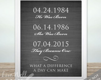 Dates To Remember - Important Dates Print, Personalized Special Dates, Wall Art, Custom Wedding Gift, Personalized Wedding, Unique Gift