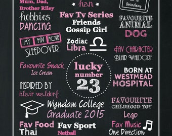 Chalkboard Poster Print Sign 18th, 21st Birthday Milestone About Me