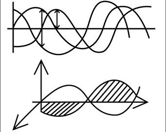 Motion wave
