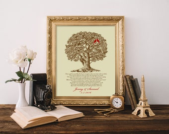 Personalized Wedding Tree Gift for Parents of bride groom, Appreciation gift for parents, wedding print gift, custom colors, poster 8 x 10