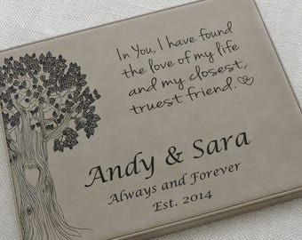 Leather Anniversary Gift , 3rd anniversary Personalized Plaque- Love of My Life- Always & Forever