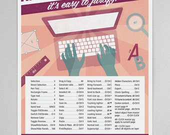 "Adobe InDesign PC Keyboard Shortcuts Printable Graphic Design Poster 13""x19"""