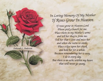 In memory of father sympathy gifts condolence gift memorial memory of mother sympathy gift condolence gift memorial day gift in loving solutioingenieria Gallery