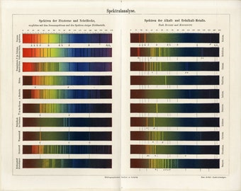 1894 ANTIQUE COLOR SPECTRUM print spectral absorption original antique science print double page