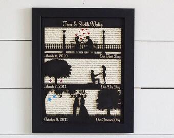 First Anniversary Gift, Paper Anniversary, Our Love Story, Wedding Song Lyric Art, Custom Wedding Vow Art, Framed, S3