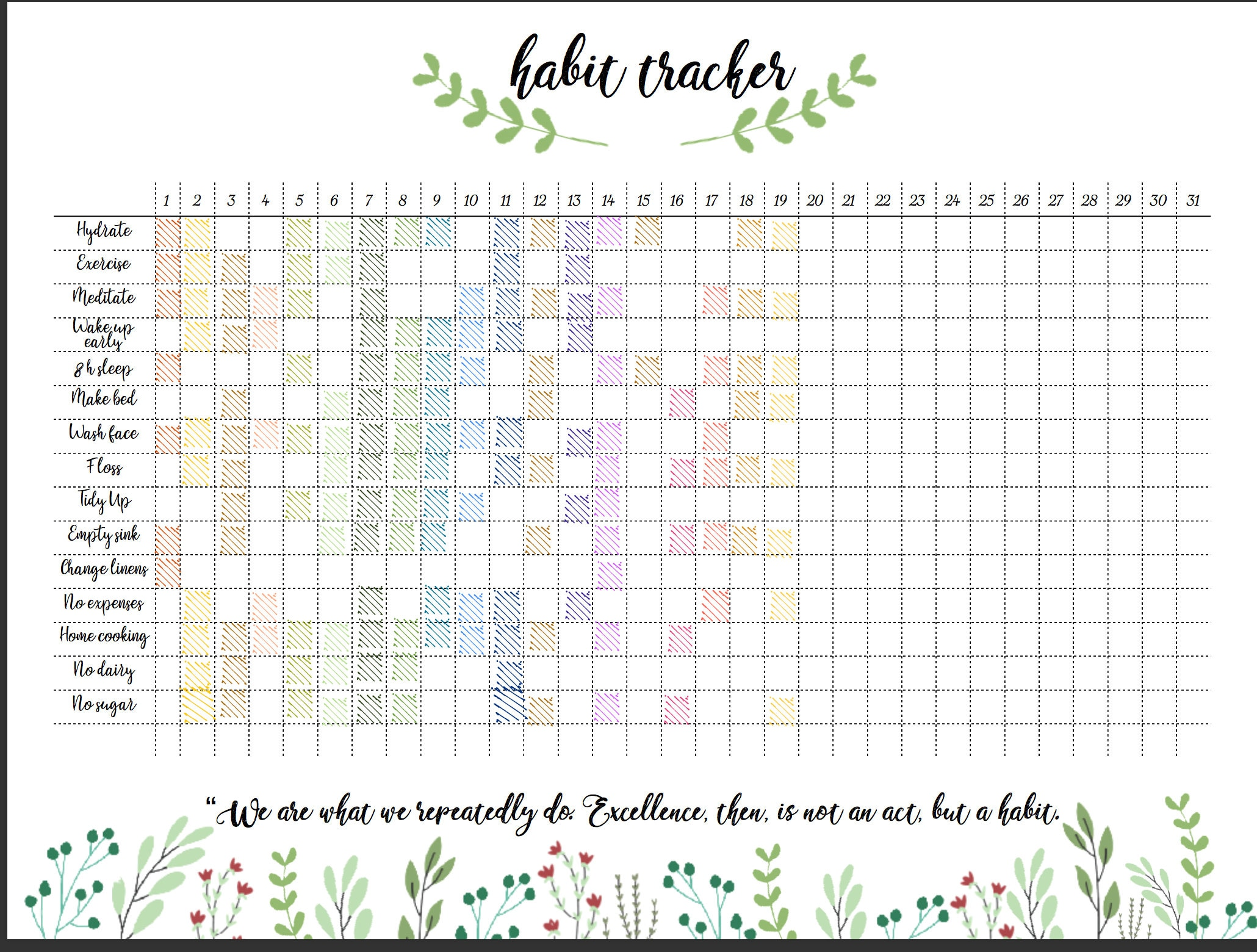 Habit Tracker Bullet Journal track your habits green