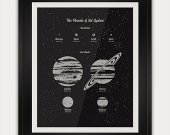 The Planets of the Solar System - Space Astronomy Nasa Inspired Decor - Office Wall Art - 11x14 Inches - Handmade Screenprint Poster Art